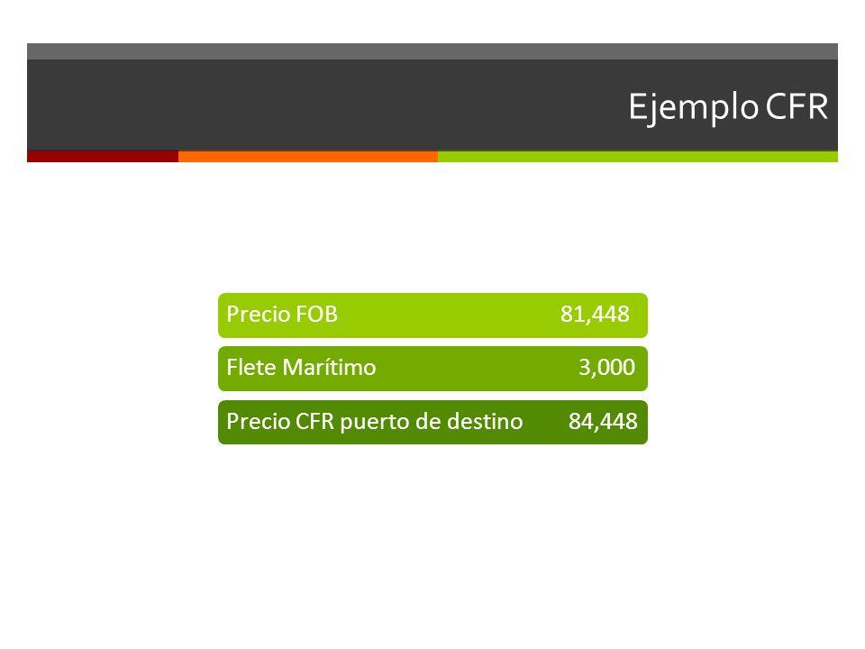Ejemplo CFR Precio FOB 81,448Flete Marítimo 3,000 Precio CFR puerto de destino 84,448