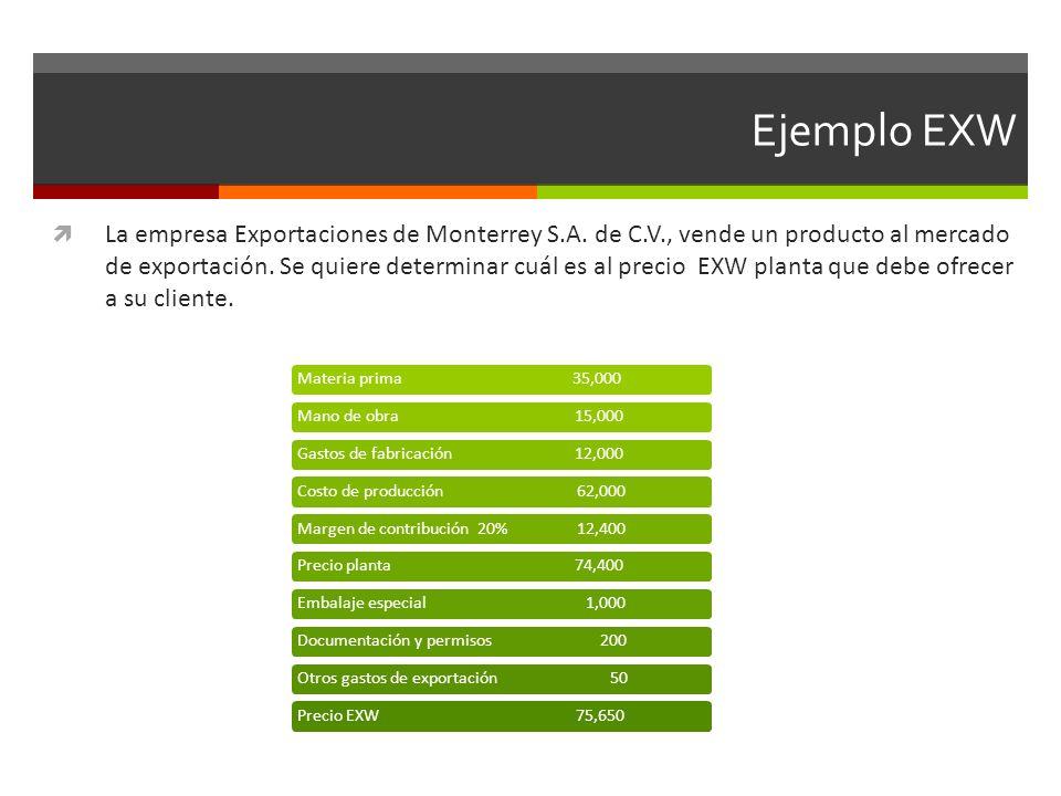 Ejemplo EXW La empresa Exportaciones de Monterrey S.A. de C.V., vende un producto al mercado de exportación. Se quiere determinar cuál es al precio EX