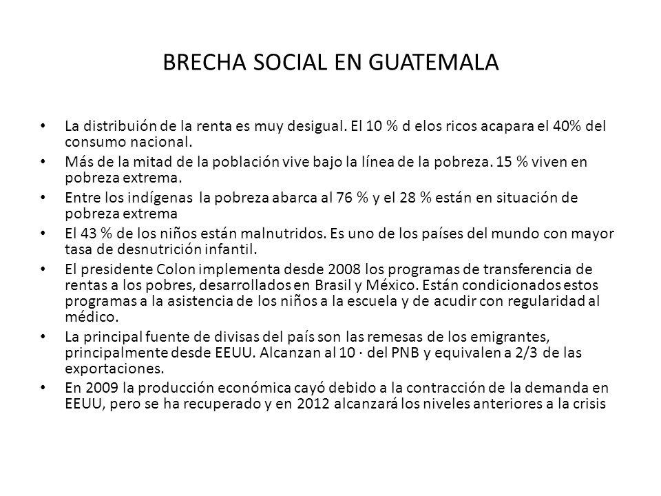 BRECHA SOCIAL EN GUATEMALA La distribuión de la renta es muy desigual. El 10 % d elos ricos acapara el 40% del consumo nacional. Más de la mitad de la