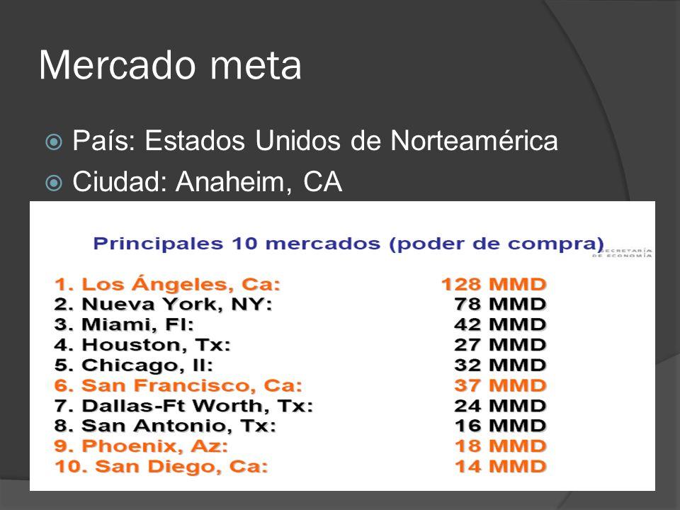 Mercado meta País: Estados Unidos de Norteamérica Ciudad: Anaheim, CA