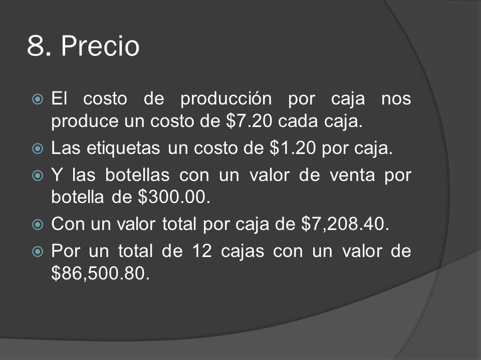 8. Precio El costo de producción por caja nos produce un costo de $7.20 cada caja. Las etiquetas un costo de $1.20 por caja. Y las botellas con un val