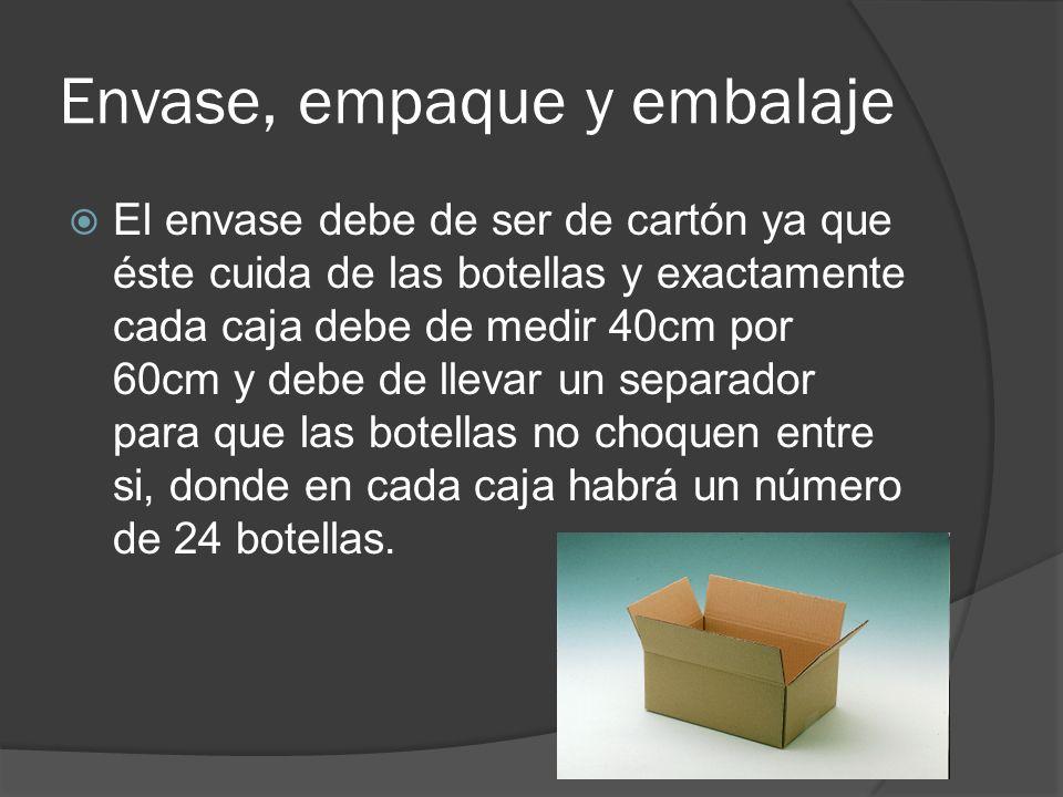 Envase, empaque y embalaje El envase debe de ser de cartón ya que éste cuida de las botellas y exactamente cada caja debe de medir 40cm por 60cm y deb