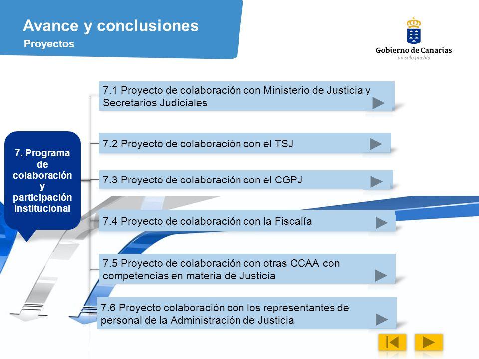 34 Avance y conclusiones Proyectos 7.1 Proyecto de colaboración con Ministerio de Justicia y Secretarios Judiciales 7.