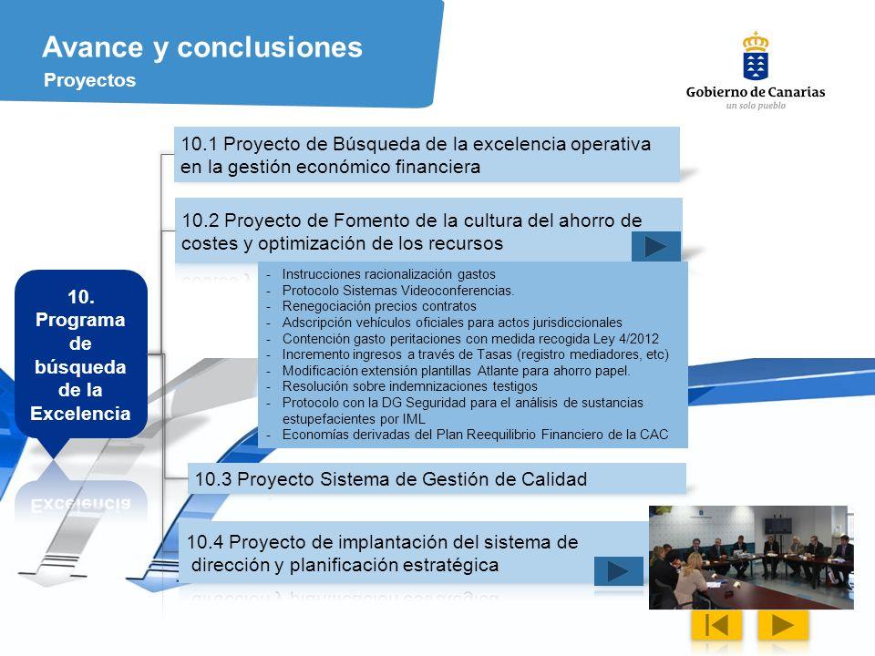 37 Avance y conclusiones Proyectos 10.1 Proyecto de Búsqueda de la excelencia operativa en la gestión económico financiera -Instrucciones racionalización gastos -Protocolo Sistemas Videoconferencias.