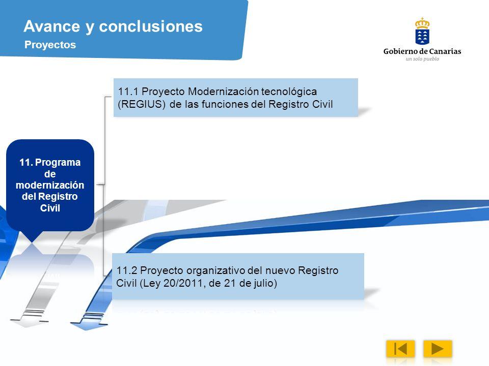 38 Avance y conclusiones Proyectos 11.1 Proyecto Modernización tecnológica (REGIUS) de las funciones del Registro Civil