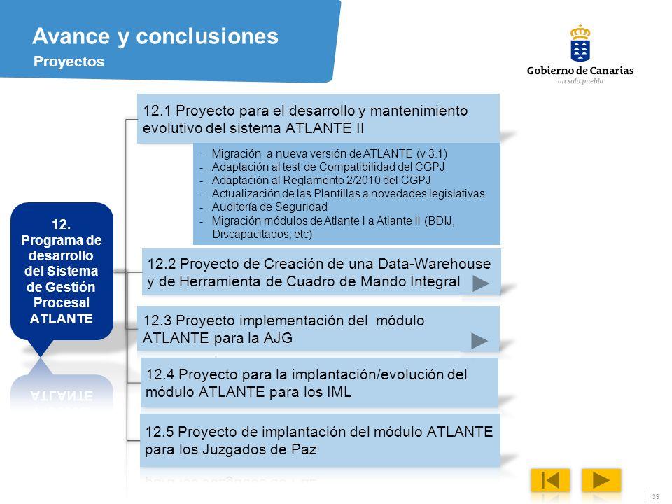 39 Avance y conclusiones Proyectos 12.1 Proyecto para el desarrollo y mantenimiento evolutivo del sistema ATLANTE II 12.2 Proyecto de Creación de una Data-Warehouse y de Herramienta de Cuadro de Mando Integral -Migración a nueva versión de ATLANTE (v 3.1) -Adaptación al test de Compatibilidad del CGPJ -Adaptación al Reglamento 2/2010 del CGPJ -Actualización de las Plantillas a novedades legislativas -Auditoría de Seguridad -Migración módulos de Atlante I a Atlante II (BDIJ, Discapacitados, etc)