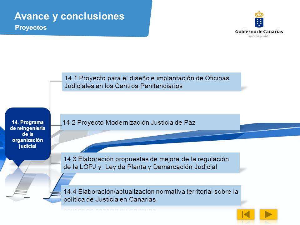 41 Avance y conclusiones Proyectos 14.1 Proyecto para el diseño e implantación de Oficinas Judiciales en los Centros Penitenciarios 14.3 Elaboración propuestas de mejora de la regulación de la LOPJ y Ley de Planta y Demarcación Judicial