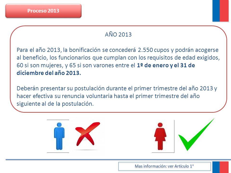 Proceso 2013 AÑO 2013 Para el año 2013, la bonificación se concederá 2.550 cupos y podrán acogerse al beneficio, los funcionarios que cumplan con los