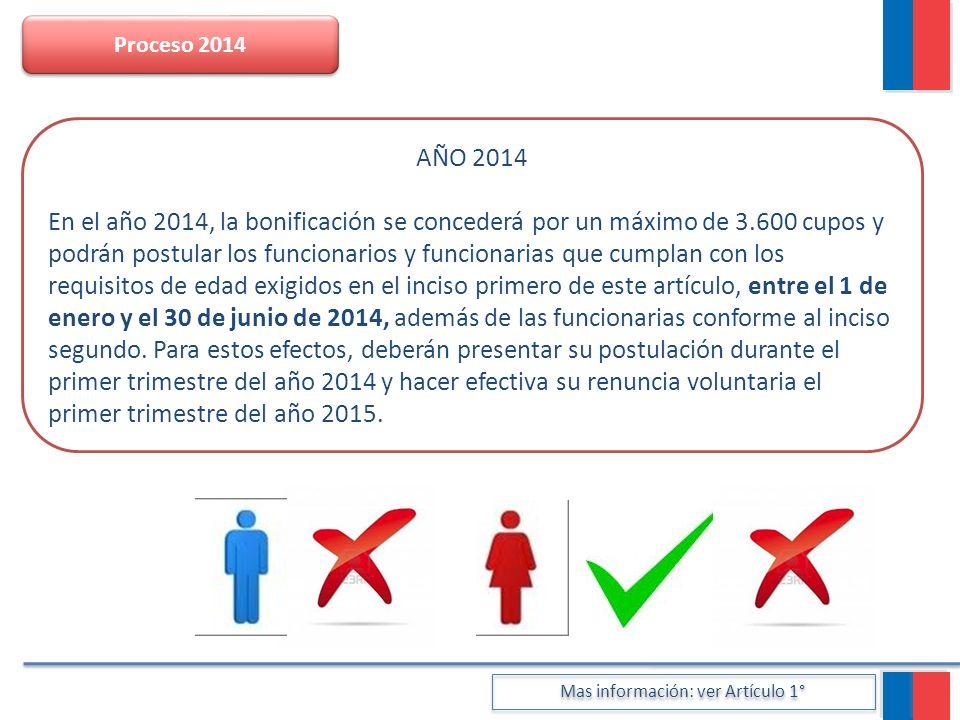 Proceso 2014 AÑO 2014 En el año 2014, la bonificación se concederá por un máximo de 3.600 cupos y podrán postular los funcionarios y funcionarias que