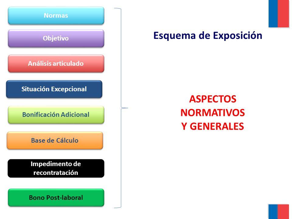 Análisis Quienes pueden postular y acceder al beneficio: a) Los funcionarios(as) que cumplen el requisito de edad entre el 01 de julio 2010 y el 31 de diciembre de 2011.