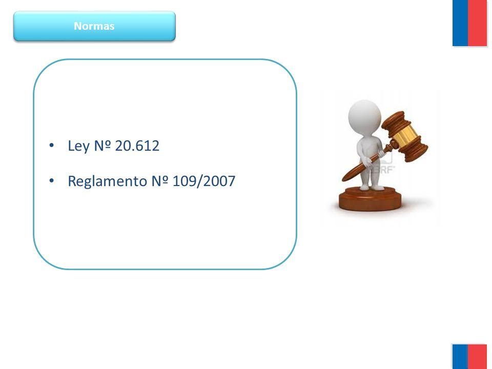 Objetivo Situación general: beneficiarios, requisitos, periodos y proceso de postulación.