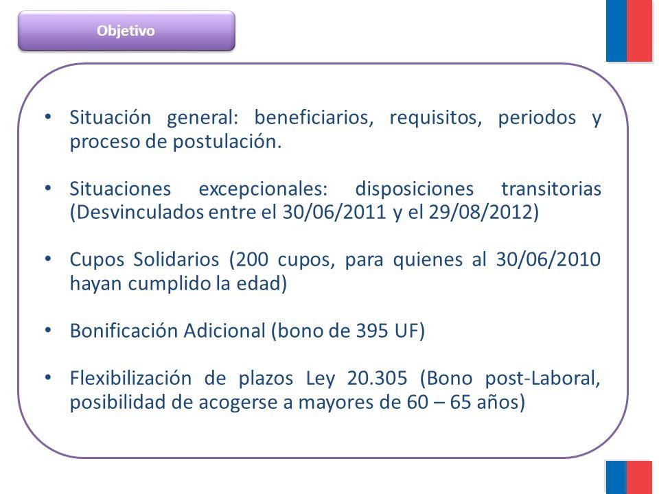 Objetivo Situación general: beneficiarios, requisitos, periodos y proceso de postulación. Situaciones excepcionales: disposiciones transitorias (Desvi