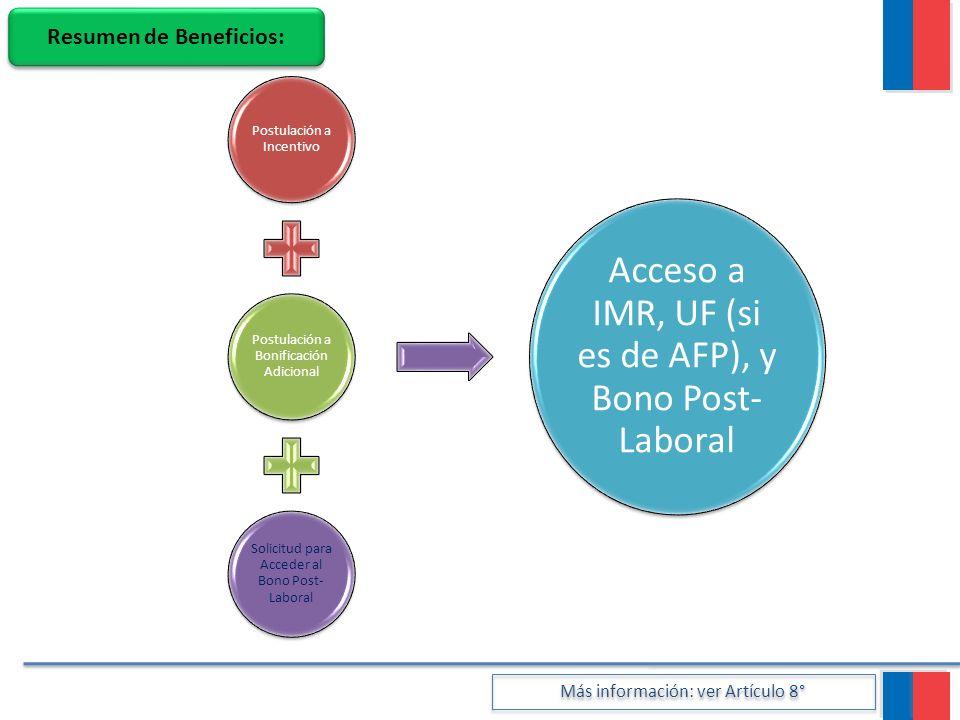 Más información: ver Artículo 8° Resumen de Beneficios: Postulación a Incentivo Postulación a Bonificación Adicional Solicitud para Acceder al Bono Po