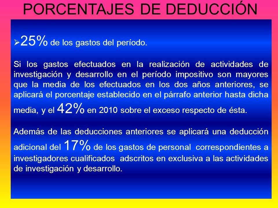 PORCENTAJES DE DEDUCCIÓN 25% de los gastos del período. Si los gastos efectuados en la realización de actividades de investigación y desarrollo en el