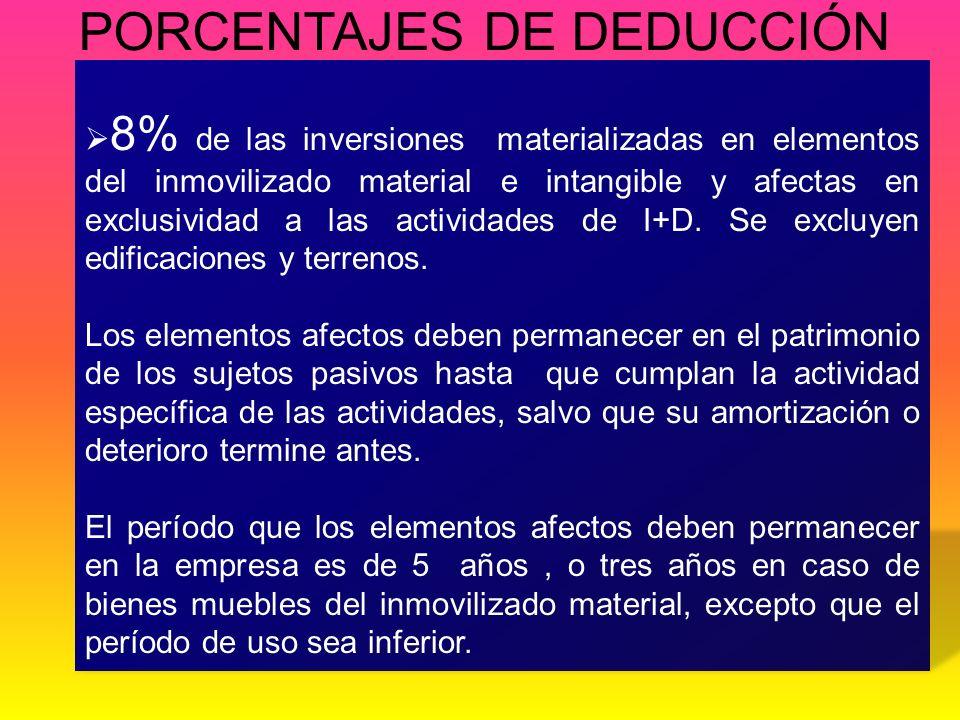 PORCENTAJES DE DEDUCCIÓN 8% de las inversiones materializadas en elementos del inmovilizado material e intangible y afectas en exclusividad a las acti