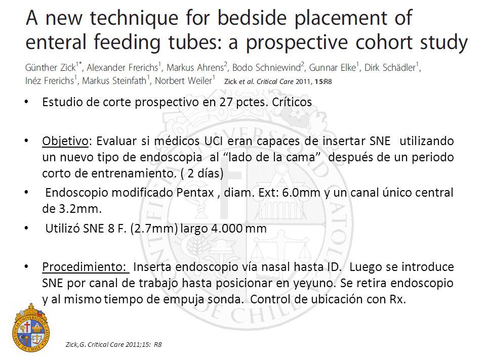 Estudio de corte prospectivo en 27 pctes. Críticos Objetivo: Evaluar si médicos UCI eran capaces de insertar SNE utilizando un nuevo tipo de endoscopi