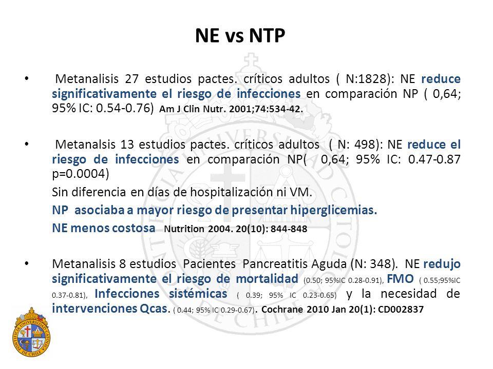 Metanalisis 27 estudios pactes. críticos adultos ( N:1828): NE reduce significativamente el riesgo de infecciones en comparación NP ( 0,64; 95% IC: 0.