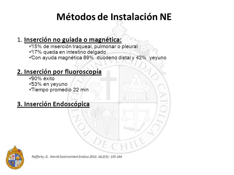 Métodos de Instalación NE Rafferty, G. World Gastrointest Endosc 2010. 16;2(5): 155-164 1. Inserción no guiada o magnética: 15% de inserción traqueal,