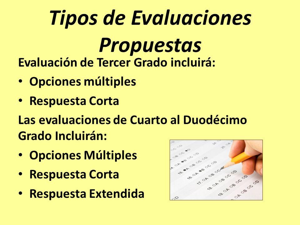 Tipos de Evaluaciones Propuestas Evaluación de Tercer Grado incluirá: Opciones múltiples Respuesta Corta Las evaluaciones de Cuarto al Duodécimo Grado