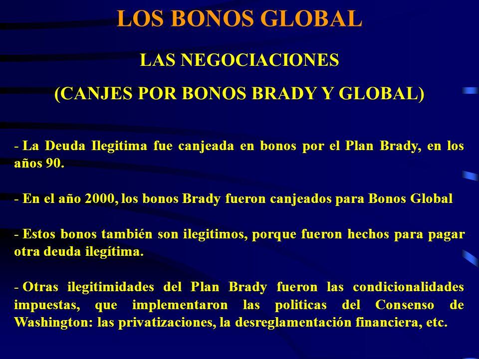 LOS BONOS GLOBAL LAS NEGOCIACIONES (CANJES POR BONOS BRADY Y GLOBAL) - La Deuda Ilegitima fue canjeada en bonos por el Plan Brady, en los años 90. - E