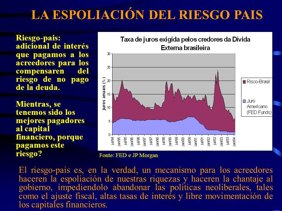 LA ESPOLIACIÓN DEL RIESGO PAIS El riesgo-pais es, en la verdad, un mecanismo para los acreedores haceren la espoliación de nuestras riquezas y haceren