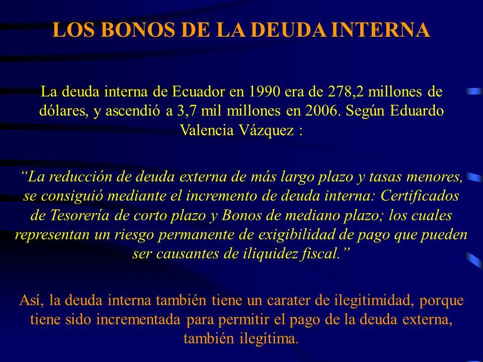LOS BONOS DE LA DEUDA INTERNA La deuda interna de Ecuador en 1990 era de 278,2 millones de dólares, y ascendió a 3,7 mil millones en 2006. Según Eduar