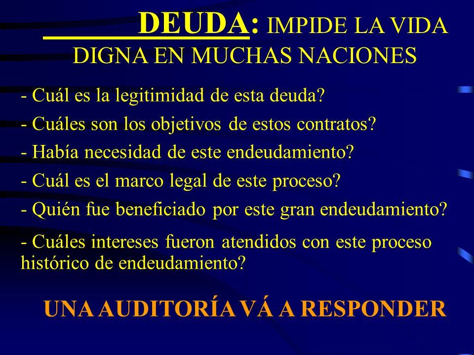 LA URGENCIA DE LA AUDITORÍA Gastos con la deuda y sectores sociales seleccionados Ecuador – 2007 (codificado) – en millones de USD http://mef.gov.ec/stgcPortal/inicio.jsp?page=/faces/common/resumenEjecutivoPresupuesto.jsp&id=99