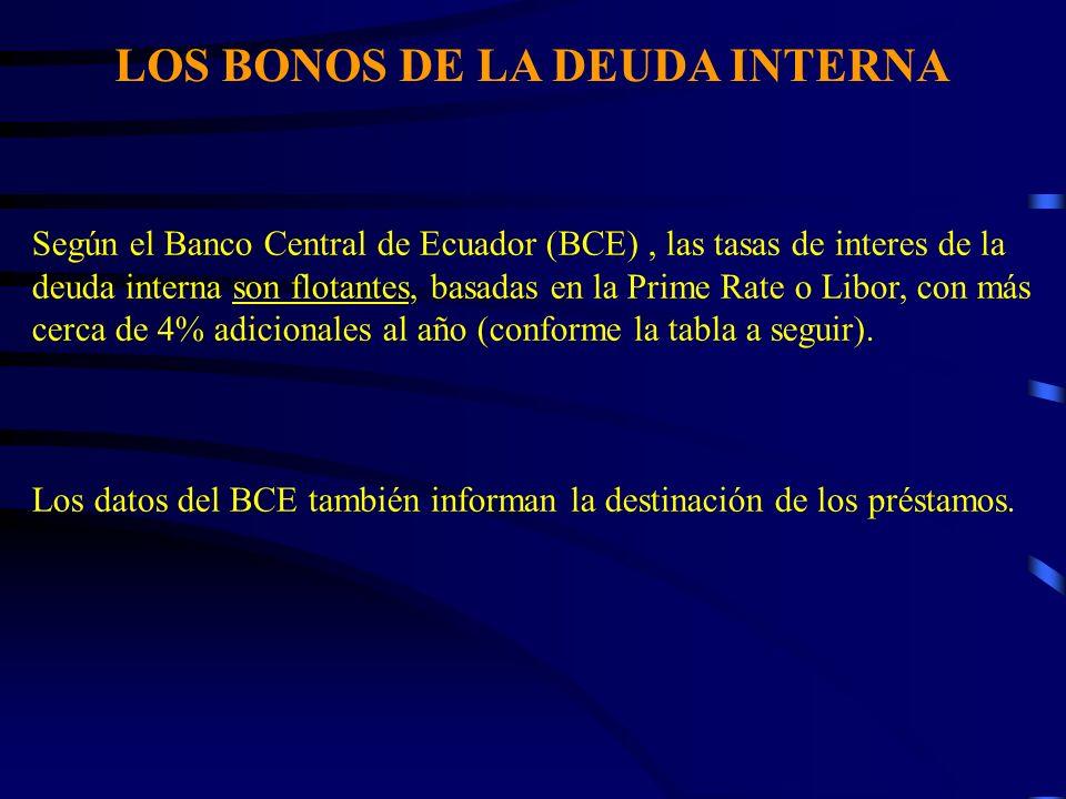 LOS BONOS DE LA DEUDA INTERNA Según el Banco Central de Ecuador (BCE), las tasas de interes de la deuda interna son flotantes, basadas en la Prime Rate o Libor, con más cerca de 4% adicionales al año (conforme la tabla a seguir).