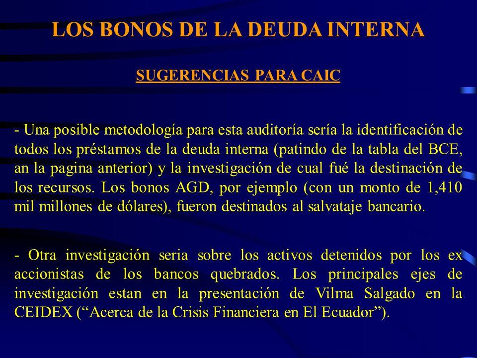 SUGERENCIAS PARA CAIC - Una posible metodología para esta auditoría sería la identificación de todos los préstamos de la deuda interna (patindo de la