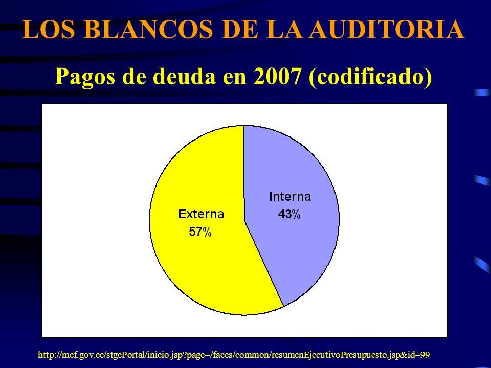 LOS BLANCOS DE LA AUDITORIA Pagos de deuda en 2007 (codificado) http://mef.gov.ec/stgcPortal/inicio.jsp?page=/faces/common/resumenEjecutivoPresupuesto