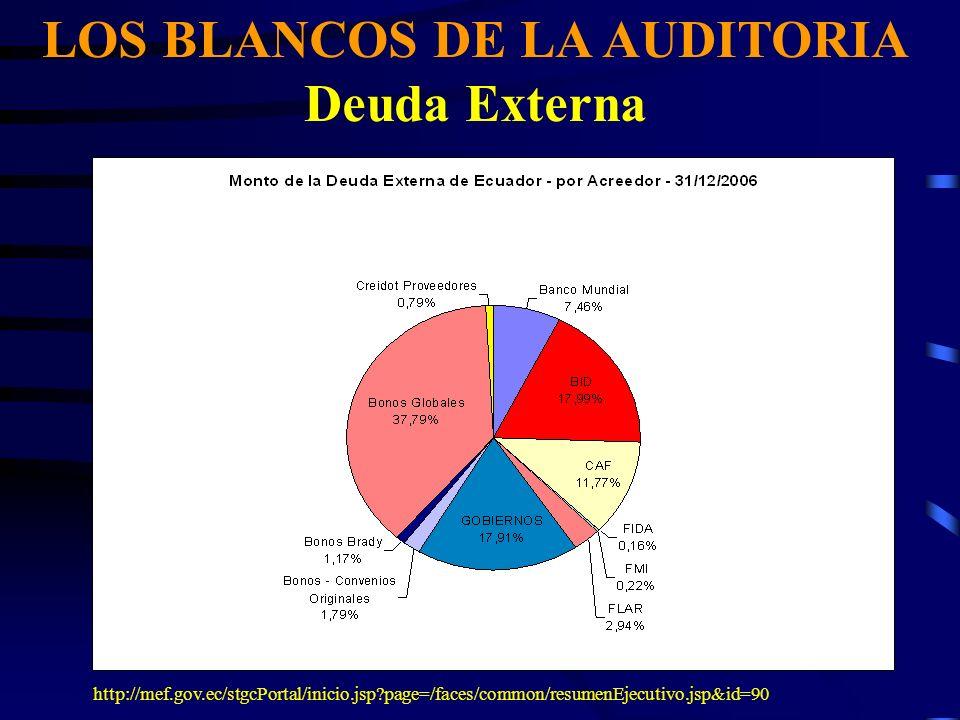 LOS BLANCOS DE LA AUDITORIA Deuda Interna http://mef.gov.ec/stgcPortal/inicio.jsp?page=/faces/common/resumenEjecutivo.jsp&id=90