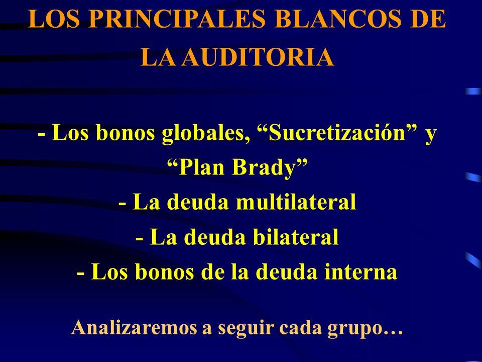 LOS PRINCIPALES BLANCOS DE LA AUDITORIA - Los bonos globales, Sucretización y Plan Brady - La deuda multilateral - La deuda bilateral - Los bonos de l