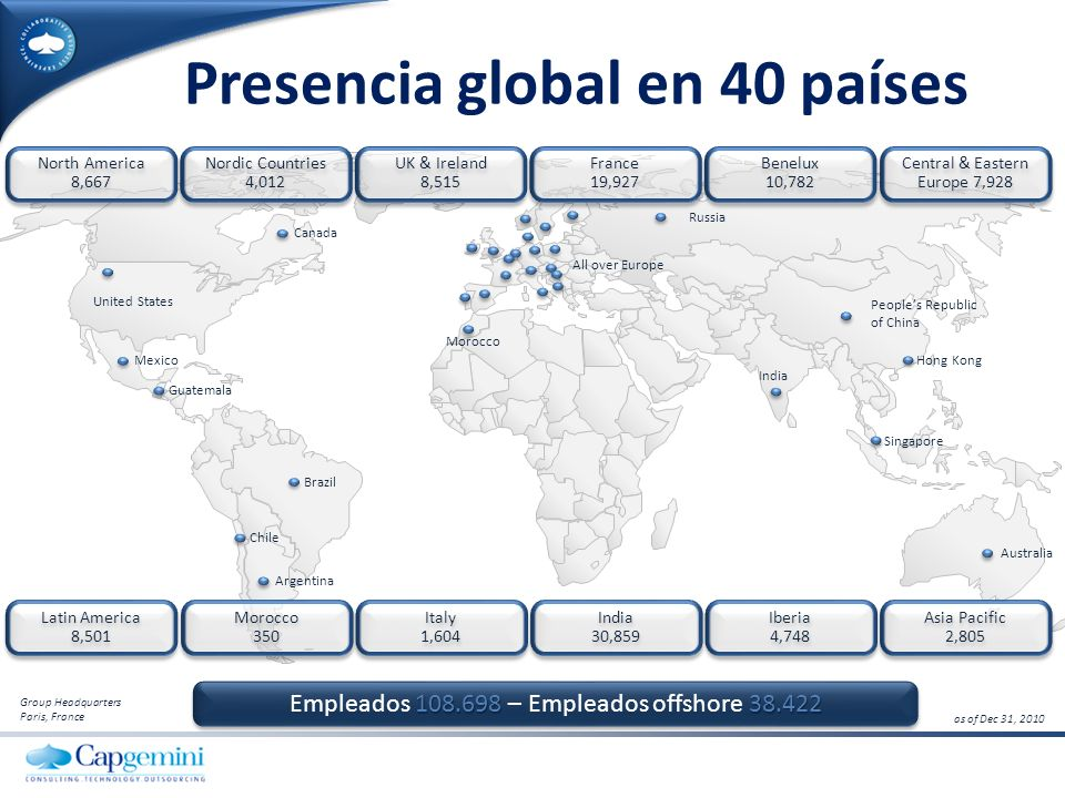 Presencia global en 40 países Canada United States Mexico Brazil Argentina All over Europe Morocco Australia Peoples Republic of China India Chile Gua