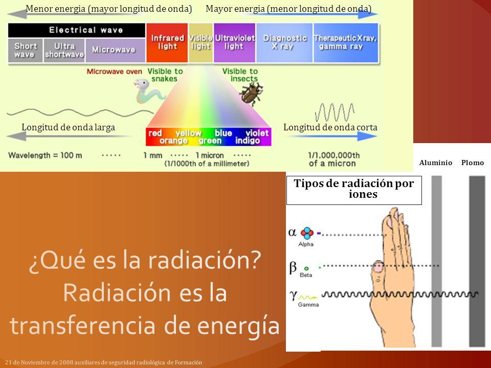 Tipos de radiación por iones 21 de Noviembre de 2008 auxiliares de seguridad radiológica de Formación Longitud de onda larga Menor energia (mayor long