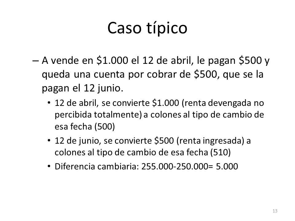 Caso típico – A vende en $1.000 el 12 de abril, le pagan $500 y queda una cuenta por cobrar de $500, que se la pagan el 12 junio. 12 de abril, se conv
