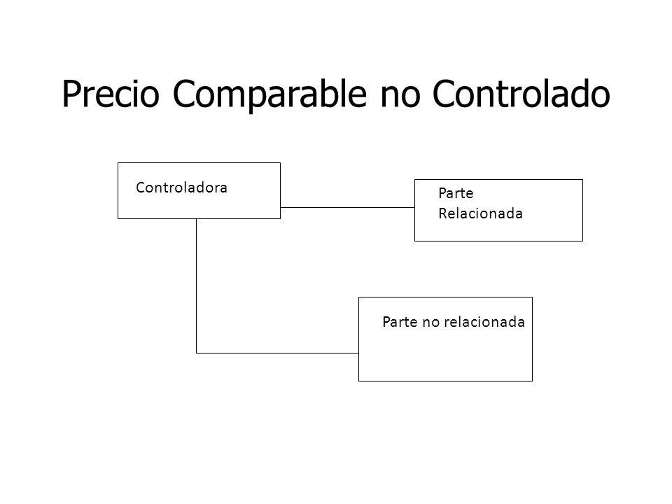 Precio Comparable no Controlado Controladora Parte Relacionada Parte no relacionada