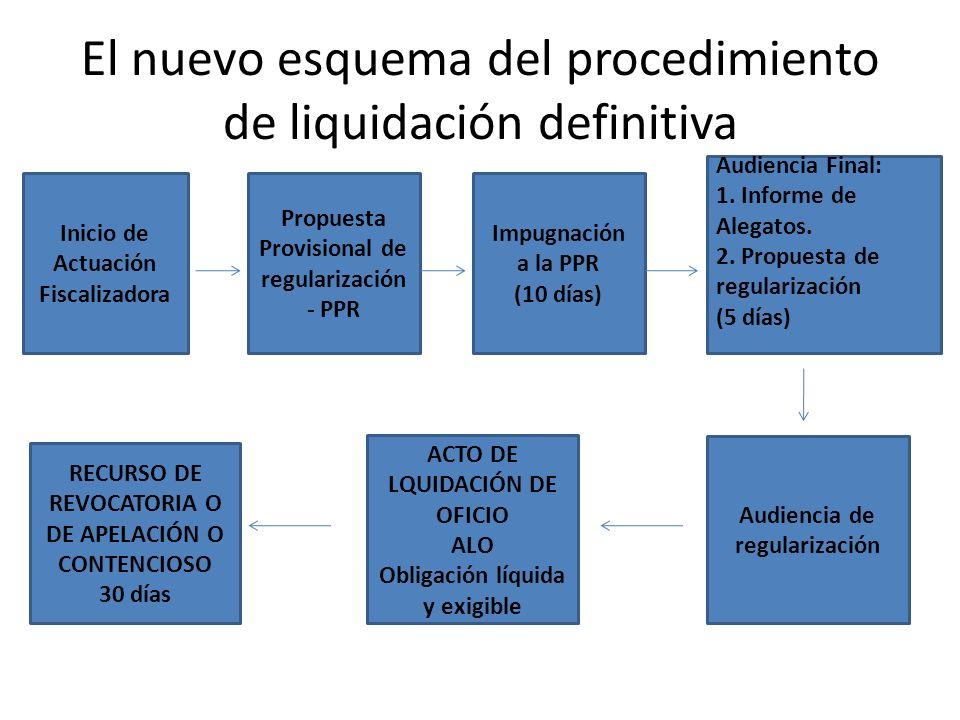El nuevo esquema del procedimiento de liquidación definitiva Inicio de Actuación Fiscalizadora Propuesta Provisional de regularización - PPR Impugnaci
