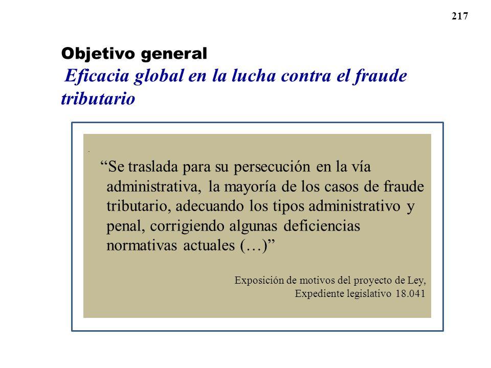 . Se traslada para su persecución en la vía administrativa, la mayoría de los casos de fraude tributario, adecuando los tipos administrativo y penal,