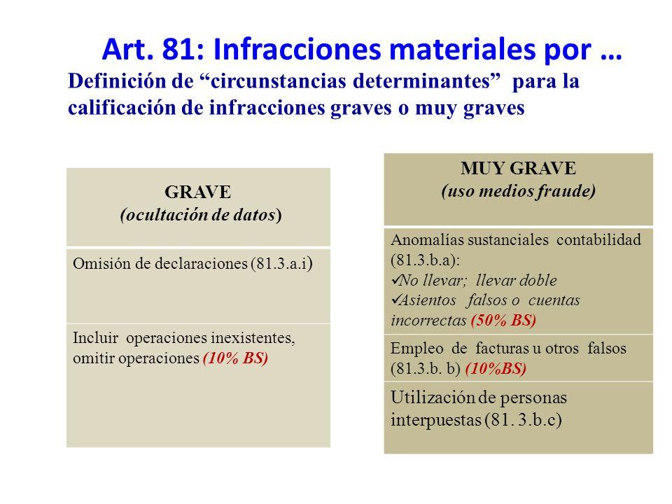 Definición de circunstancias determinantes para la calificación de infracciones graves o muy graves GRAVE (ocultación de datos) Omisión de declaracion