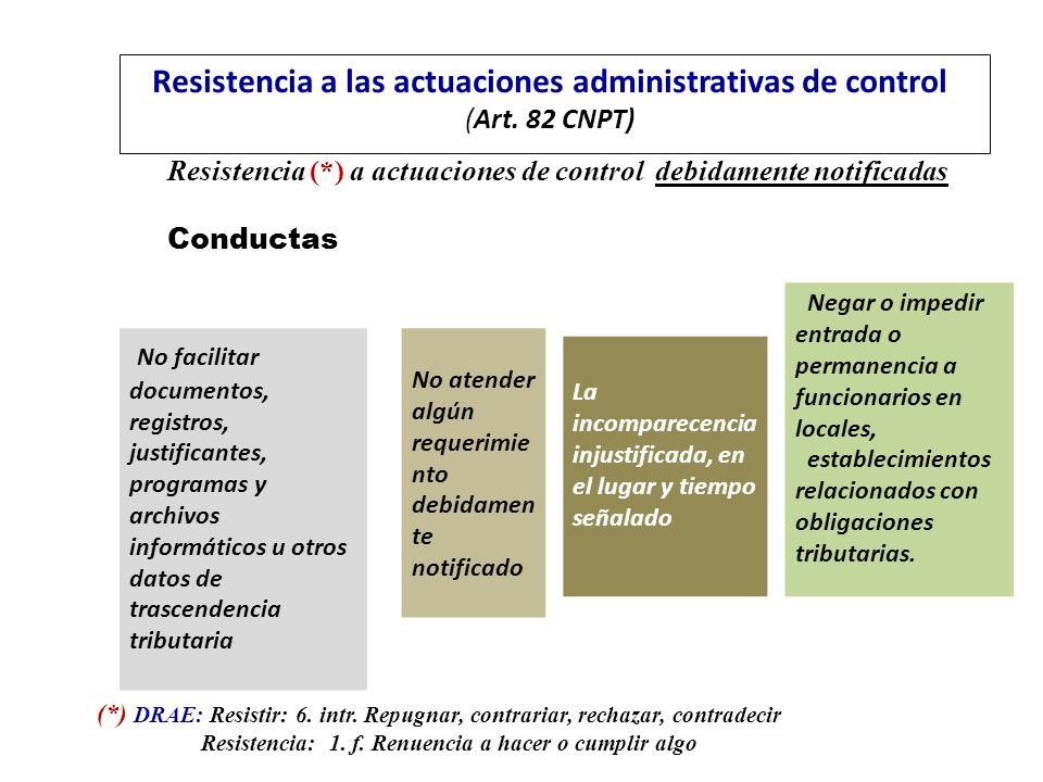 Resistencia (*) a actuaciones de control debidamente notificadas Conductas Resistencia a las actuaciones administrativas de control (Art. 82 CNPT) No