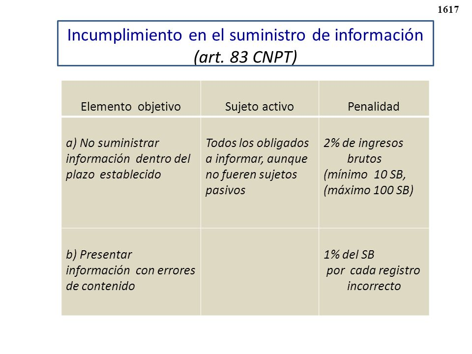 Elemento objetivoSujeto activoPenalidad a) No suministrar información dentro del plazo establecido Todos los obligados a informar, aunque no fueren su