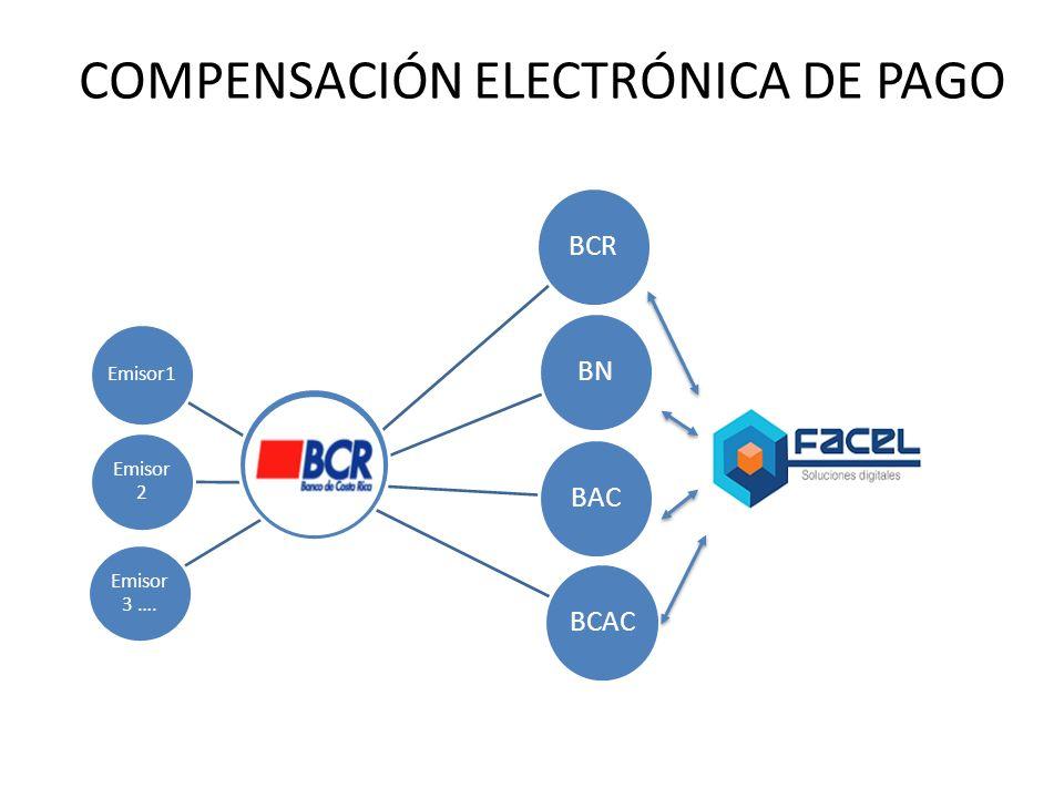 COMPENSACIÓN ELECTRÓNICA DE PAGO BCRBNBACBCAC Emisor 3 …. Emisor 2 Emisor1