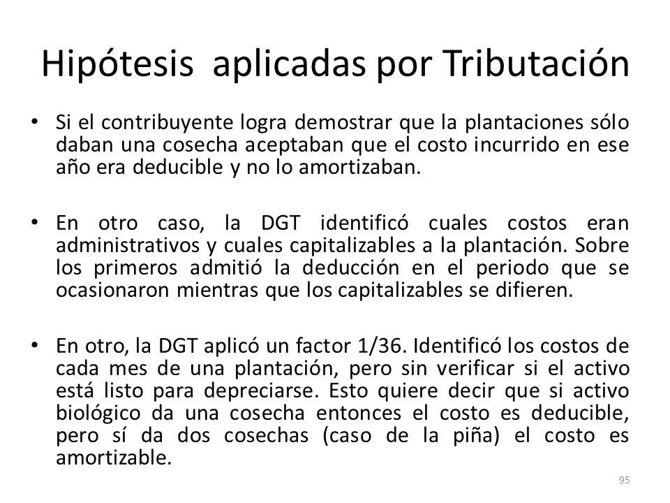 Hipótesis aplicadas por Tributación Si el contribuyente logra demostrar que la plantaciones sólo daban una cosecha aceptaban que el costo incurrido en