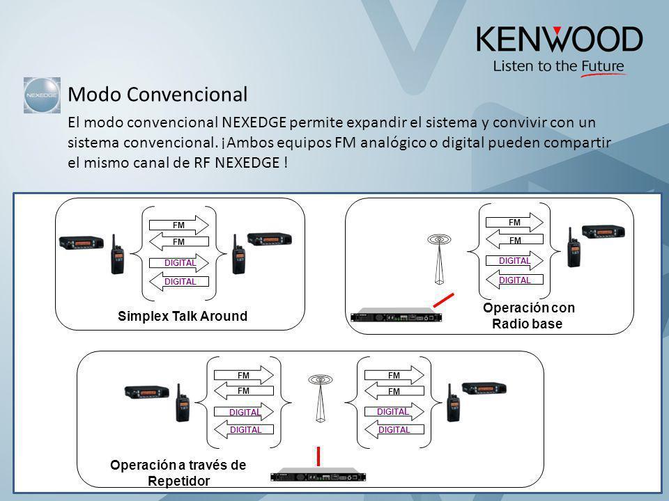 Modo Convencional El modo convencional NEXEDGE permite expandir el sistema y convivir con un sistema convencional. ¡Ambos equipos FM analógico o digit