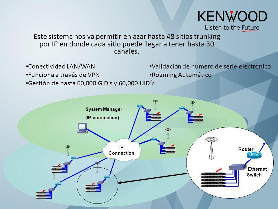 Este sistema nos va permitir enlazar hasta 48 sitios trunking por IP en donde cada sitio puede llegar a tener hasta 30 canales. System Manager (IP con