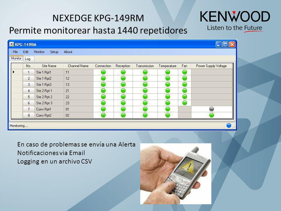 NEXEDGE KPG-149RM Permite monitorear hasta 1440 repetidores En caso de problemas se envía una Alerta Notificaciones via Email Logging en un archivo CS