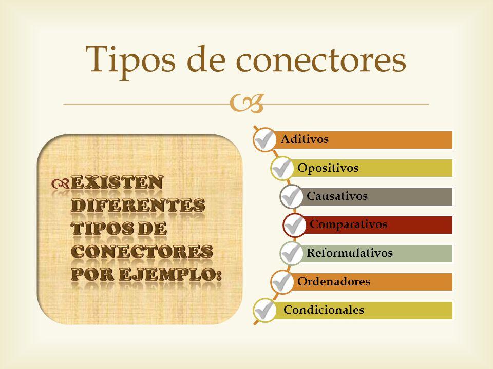 Tipos de conectores Aditivos Opositivos Causativos Comparativos Reformulativos Ordenadores Condicionales