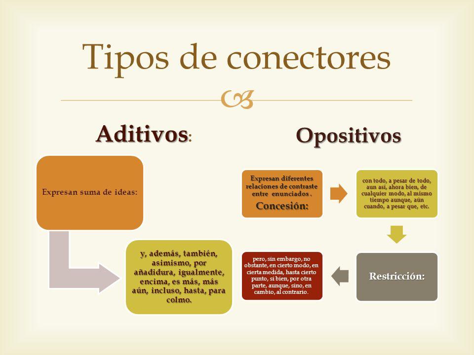 Tipos de conectores Aditivos Aditivos : Expresan suma de ideas: y, además, también, asimismo, por añadidura, igualmente, encima, es más, más aún, incl