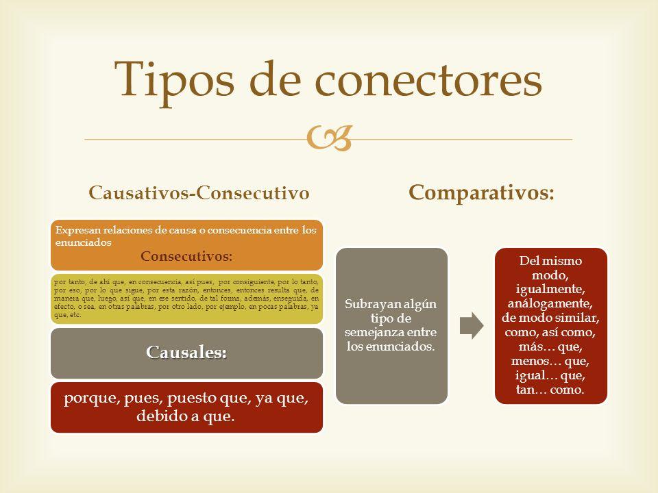 Tipos de conectores Causativos-Consecutivo Expresan relaciones de causa o consecuencia entre los enunciados Consecutivos: por tanto, de ahí que, en co