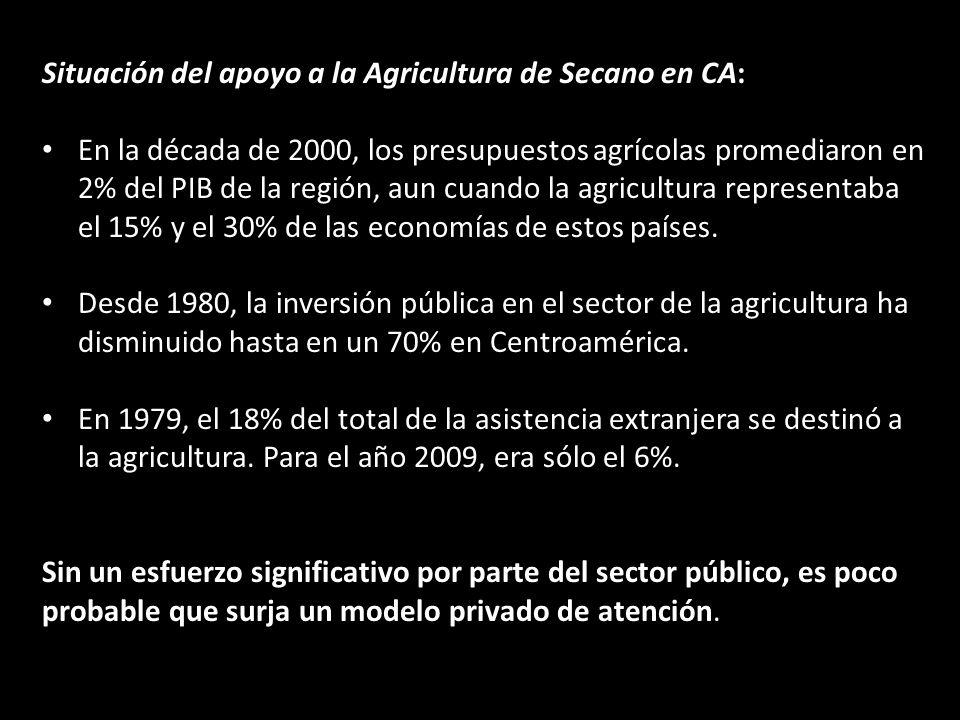 Situación del apoyo a la Agricultura de Secano en CA: En la década de 2000, los presupuestos agrícolas promediaron en 2% del PIB de la región, aun cua